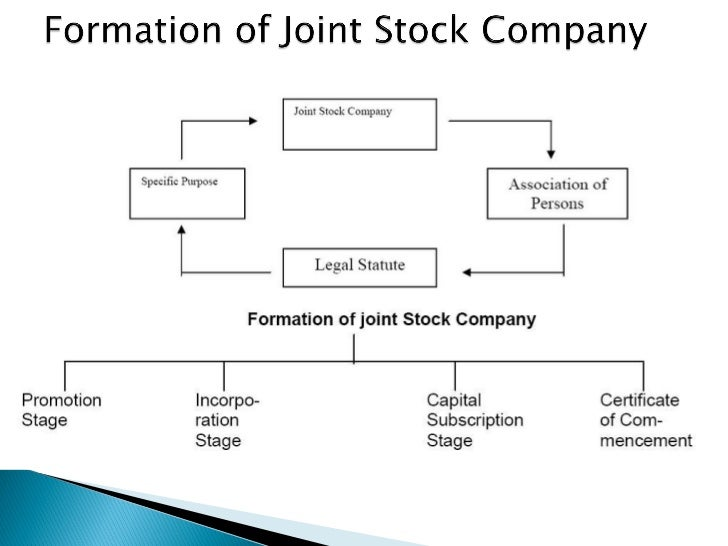 joint stock company essay Winding up joint stock company joint-stock company: a joint-stock company is a business entity which is owned by shareholders each shareholder owns the portion of the company in proportion to his or her ownership of the company's shares (certificates of ownership.
