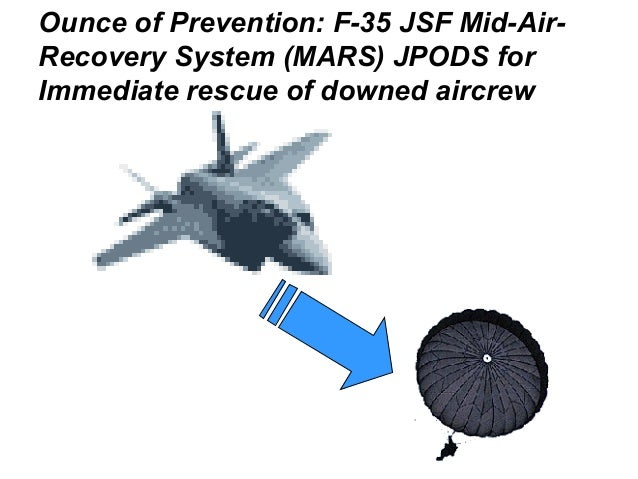 Ounce of Prevention: F-35 JSF Mid-Air-Recovery System (MARS) JPODS forImmediate rescue of downed aircrew