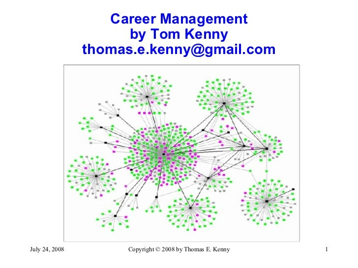 Career Management by Tom Kenny [email_address]