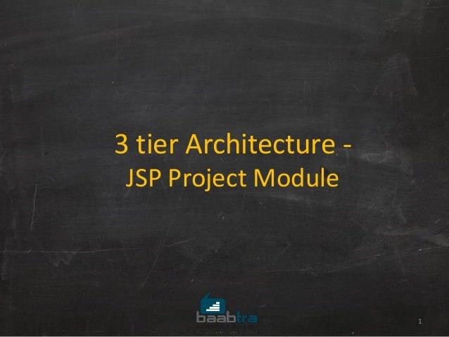 3 tier Architecture - JSP Project Module 1