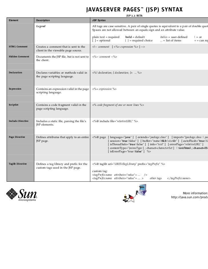 JSP Syntax_1