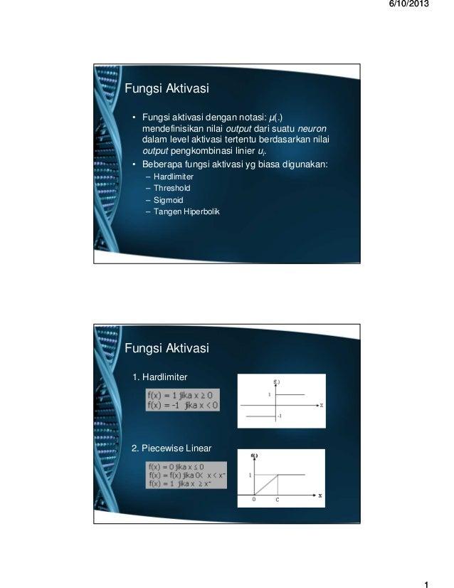 66//1010//20132013 Fungsi Aktivasi • Fungsi aktivasi dengan notasi: µ(.) mendefinisikan nilai output dari suatu neuron dal...