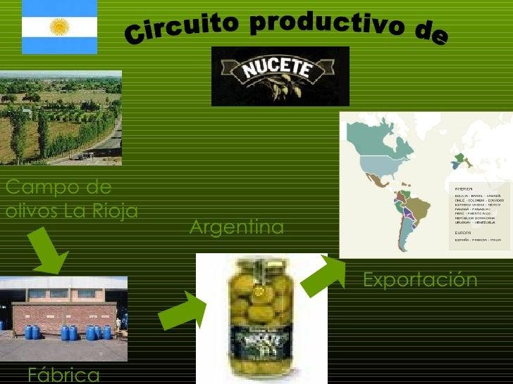 Circuito Productivo : Juana