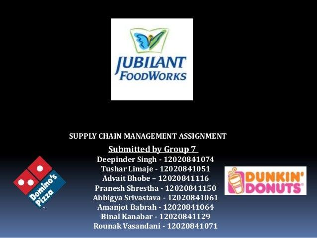Submitted by Group 7 Deepinder Singh - 12020841074 Tushar Limaje - 12020841051 Advait Bhobe – 12020841116 Pranesh Shrestha...