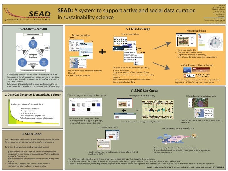 SEAD: A system to support social and active data curation