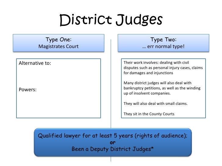 lay magistrates and district judges Without legal advisers when sitting with a district judge also known as 'justices of the peace' or 'lay 6 the role of the magistracy magistrates.