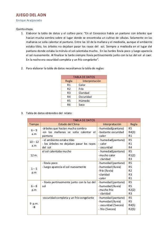"""JUEGO DEL ADN Enrique Araújoviedo Quinta etapa. 1. Elaborar la tabla de datos y el cultivo para: """"En el Cenozoico había un..."""