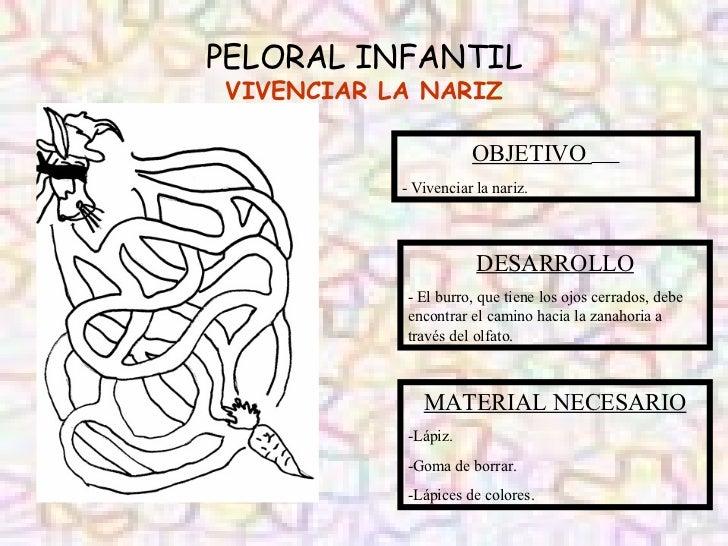 PELORAL INFANTIL VIVENCIAR LA NARIZ OBJETIVO  - Vivenciar la nariz. DESARROLLO - El burro, que tiene los ojos cerrados, de...