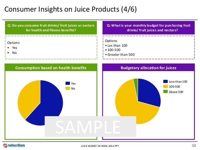 pricing strategies for fruit juices and drinks in india How juicy is juice business in india http sourcing and growing the fresh food and vegetables have become the main strategy fruit juices, soft drinks.