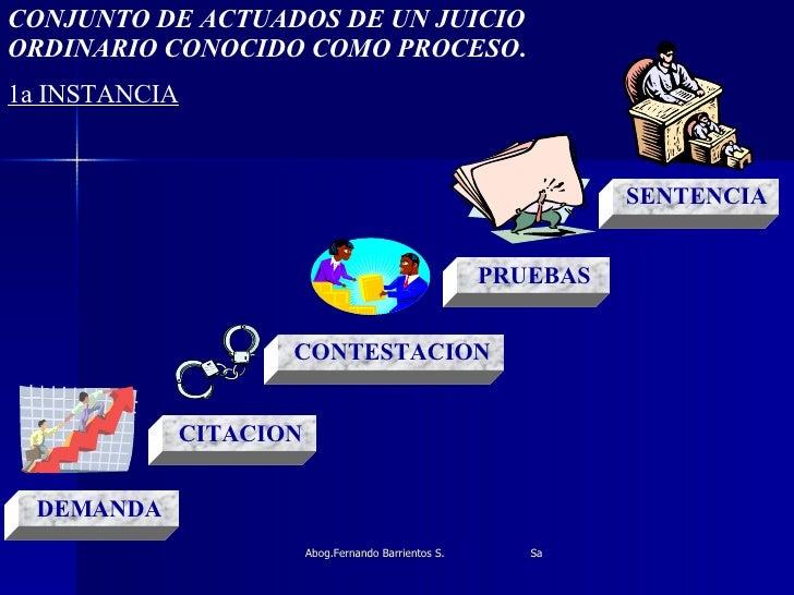 DEMANDA CITACION CONTESTACION PRUEBAS SENTENCIA CONJUNTO DE ACTUADOS DE UN JUICIO ORDINARIO CONOCIDO COMO PROCESO . 1a INS...