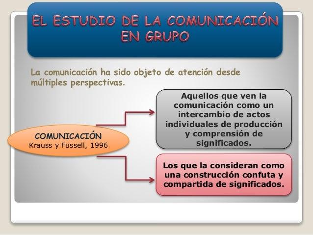 La comunicación ha sido objeto de atención desde  múltiples perspectivas.  COMUNICACIÓN  Krauss y Fussell, 1996  Aquellos ...