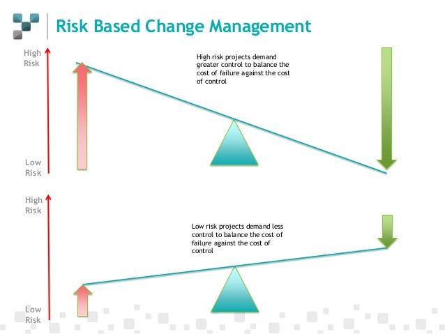change management failures Resistance is a key element in why change fails, yet resistance can be principled and creative as well as from vested interest.