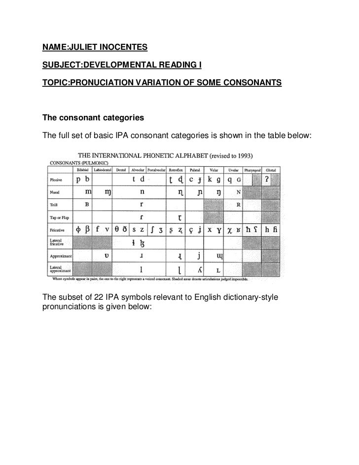 NAME:JULIET INOCENTES<br />SUBJECT:DEVELOPMENTAL READING I<br />TOPIC:PRONUCIATION VARIATION OF SOME CONSONANTS<br />The c...