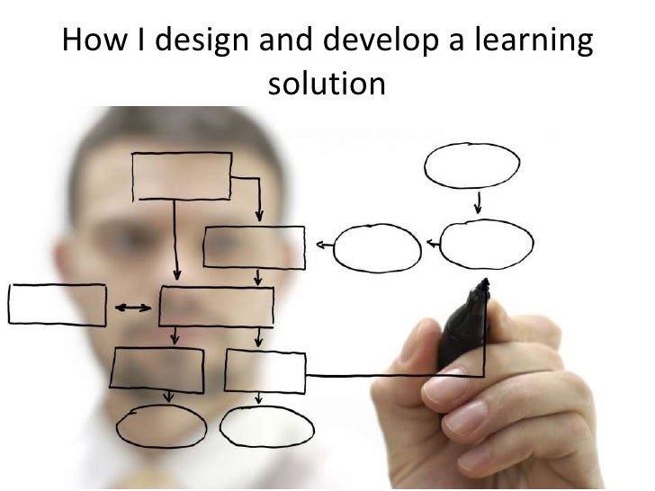 Needs assessment and Design- Guest lecturer EAHR 210 University of Regina