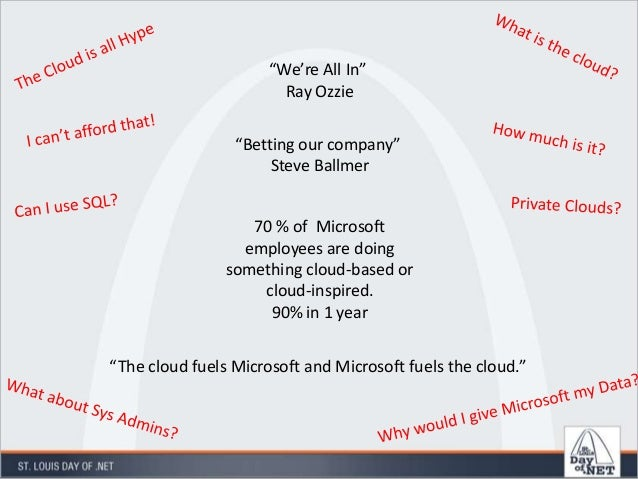 """We're All In"" Ray Ozzie ""Betting our company"" Steve Ballmer 70 % of Microsoft employees are doing something cloud-based o..."