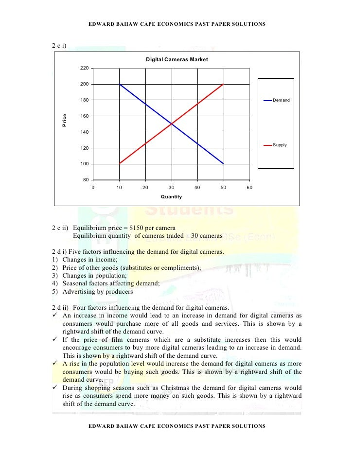 economics hl paper Examination paper and markscheme pack (may 2018) download version (# 1419ts5)  digital download — ib publishing ltd, 2018 price: usd 17999 one user per copy for each copy you own, only one user at a time may access this digital download.