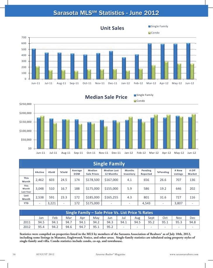 June2012 stats.3 8