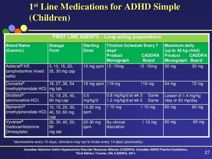 What effects does 30mg non time release Adderall have on ...