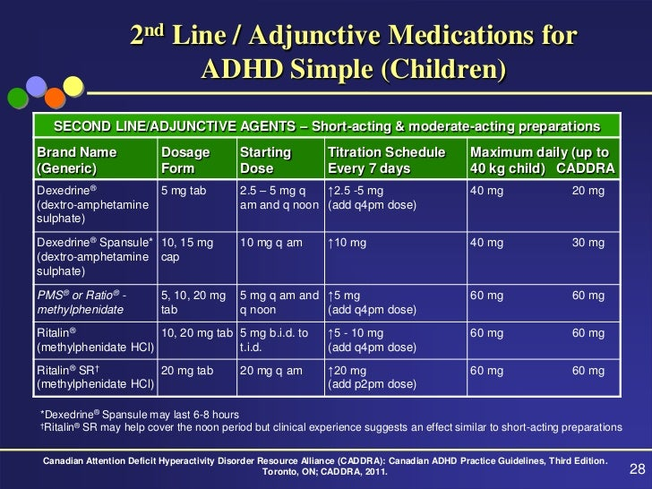 a discussion on the use and abuse of the adderall medicine prescribed for the treatment of adhd Attention deficit hyperactivity disorder  and 80% of children with adhd the most commonly prescribed medications  by the fda as a treatment for adhd in.