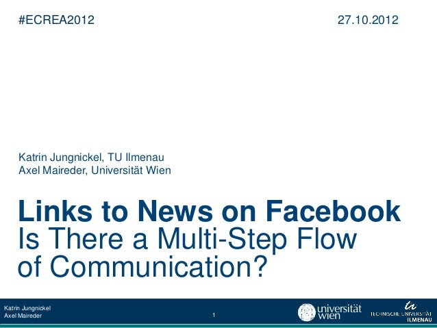 Links to news on Facebook