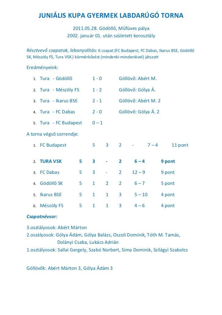 Juniális kupa u9 eredmények