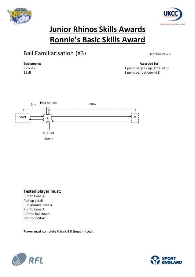Junior Rhinos Skills Awards Ronnie's Basic Skills Award Ball Familiarisation (X3)  # of Points = 6  Equipment: 3 cones 1Ba...