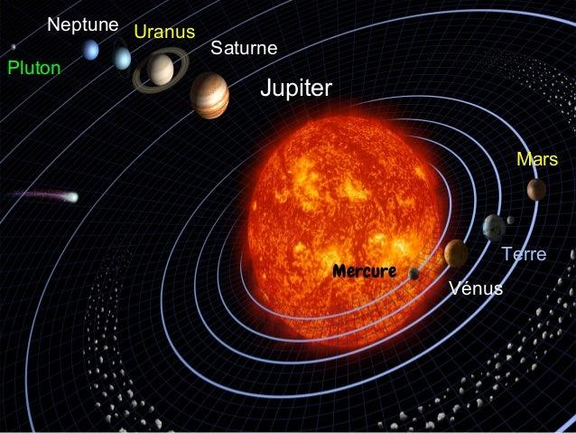 La plan te jupiter for 6eme planete
