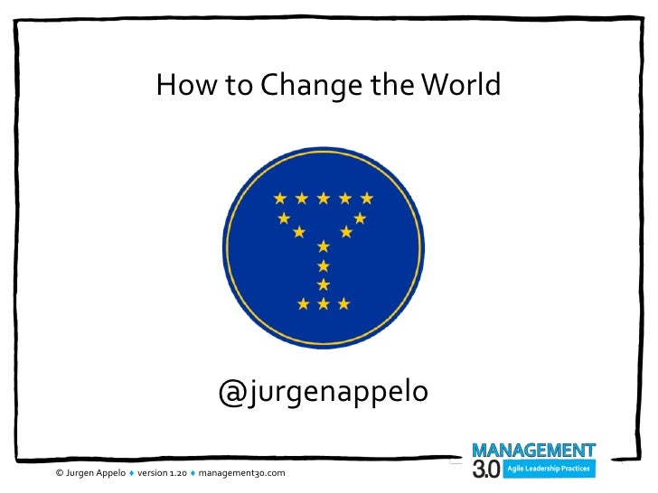 How to Change the World                                  @jurgenappelo© Jurgen Appelo  version 1.20  management30.com