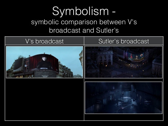v for vendetta symbolism essay V for vendetta - light essay example question: analyse how particular techniques are used to encourage the viewer to form a.