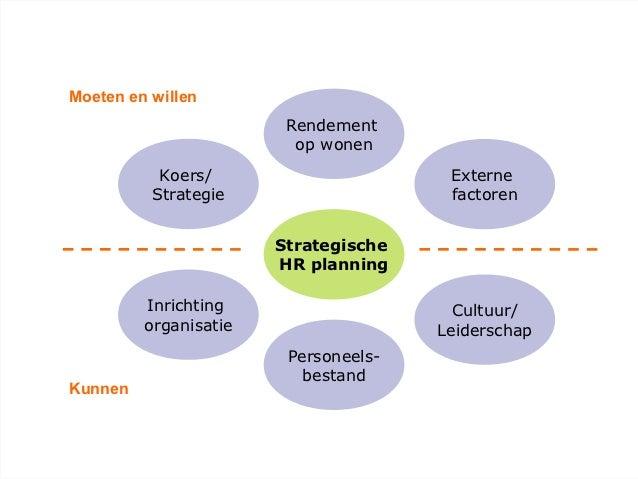 Jv es strat personeelsplanning 31 10-2012