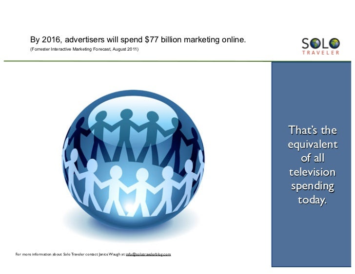 By 2016, advertisers will spend $77 billion marketing online.        (Forrester Interactive Marketing Forecast, August 201...