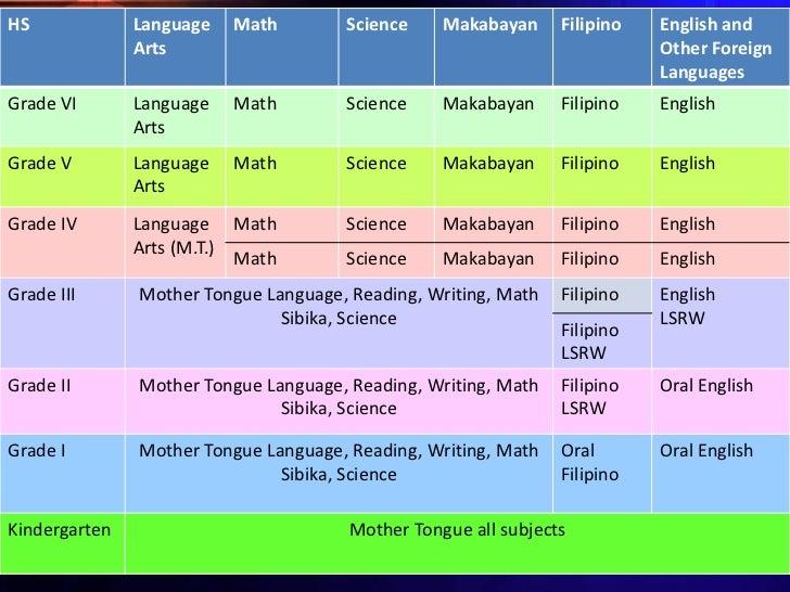 preschool school qualitative dissertations