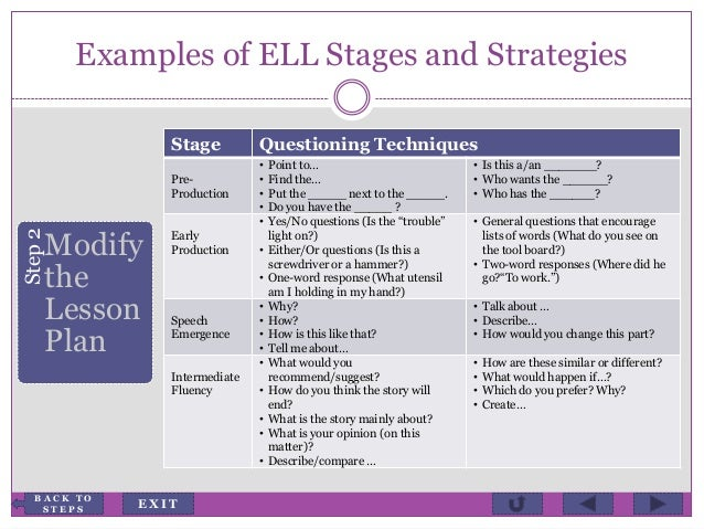 lesson modification lesson plan Lesson 5 1 lesson 5 preparing delicious meals purpose learning objectives substitution in your plan to stay on track with your goals.