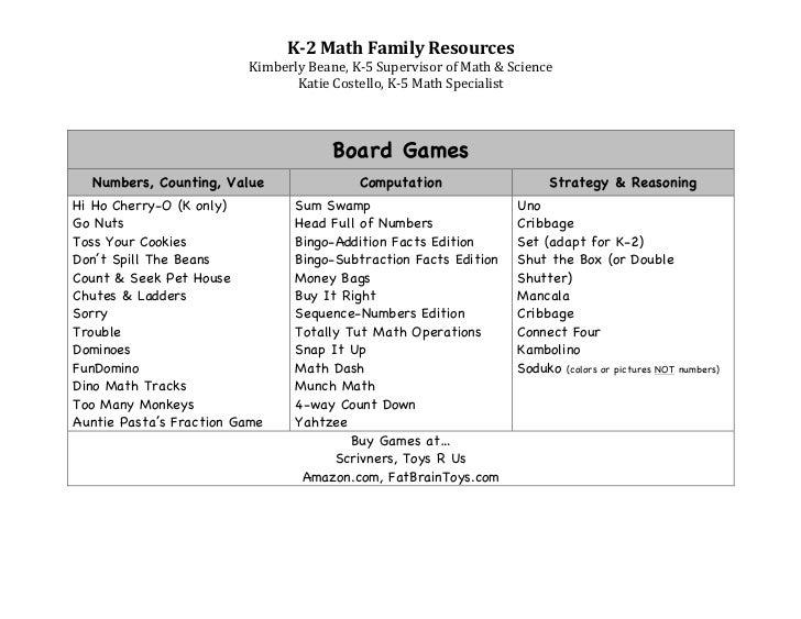 K-2 Math Games for Parents