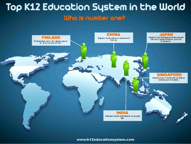 Top K12 Education System In The World