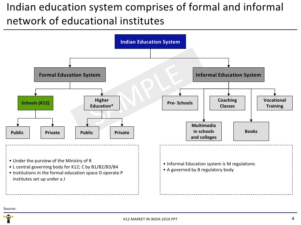 very short essay on education system in coursework  very short essay on education system in