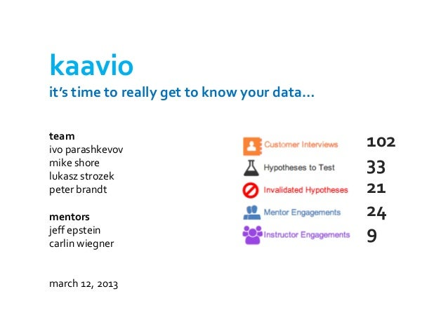 kaavioit's time to really get to know your data…teamivo parashkevov                                             102mike sh...