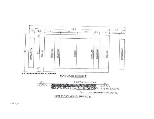 kabaddi rules in hindi pdf