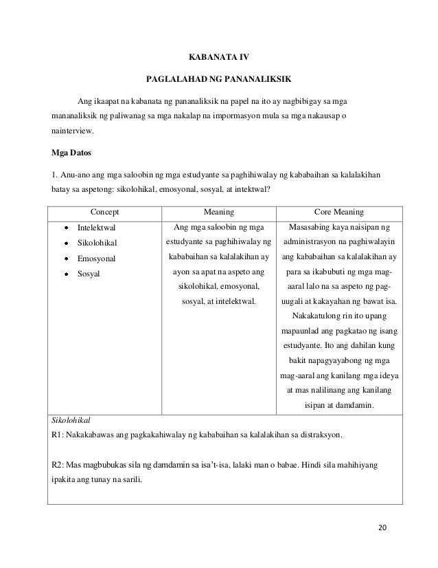 halimbawa ng thesis sa filipino kabanata 5 Kung anong bigkas, siyang bigwas: isang pagbasa sa kanta sa gabi ni romulo asandoval (1950-1997) iniharap sa departamento ng filipino at.