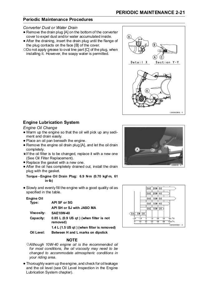 Oil Drain Plug Location For Kawasaki 610 Muleon Yamaha Big Bear 400 Wiring Diagram