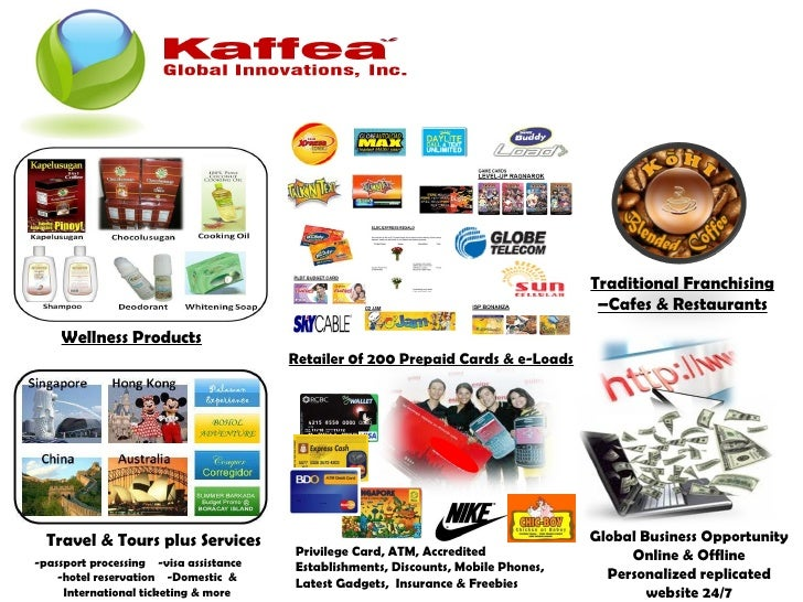 Wellness Products Retailer 0f 200 Prepaid Cards & e-Loads Travel & Tours plus Services Privilege Card, ATM, Accredited Est...