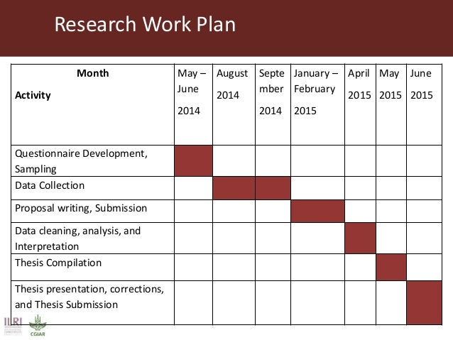 Research plan proposal