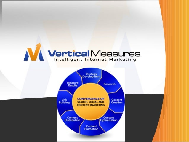 About Your Presenter…• President of Vertical Measures - Offering  SEO, Link Building, Social Media &  Content Development ...