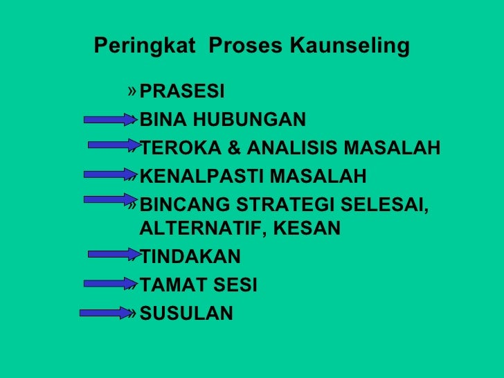 Peringkat  Proses Kaunseling <ul><ul><ul><ul><ul><li>PRASESI </li></ul></ul></ul></ul></ul><ul><ul><ul><ul><ul><li>BINA HU...