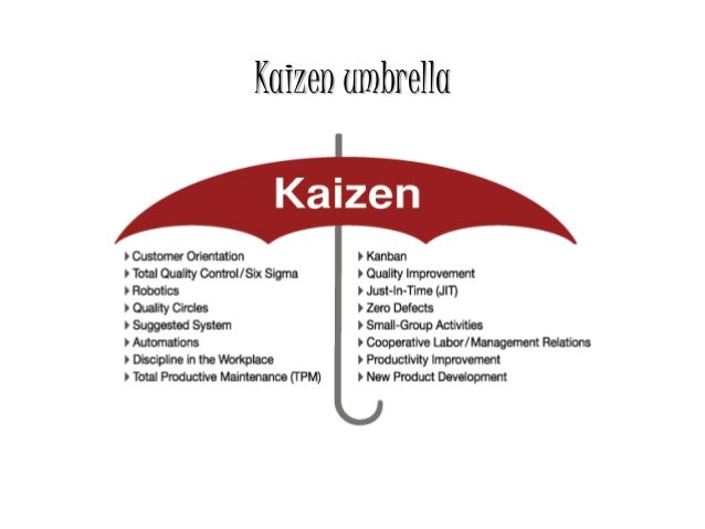 kaizen costing for a restaurant Kaizen means improvement kaizen strategy calls for never-ending efforts for improvement involving everyone in the organization – managers and workers alike.