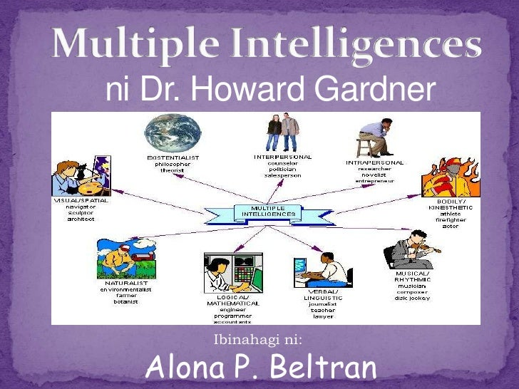 Multiple Intelligencesni Dr. Howard Gardner <br />Ibinahagini: <br />Alona P. Beltran<br />