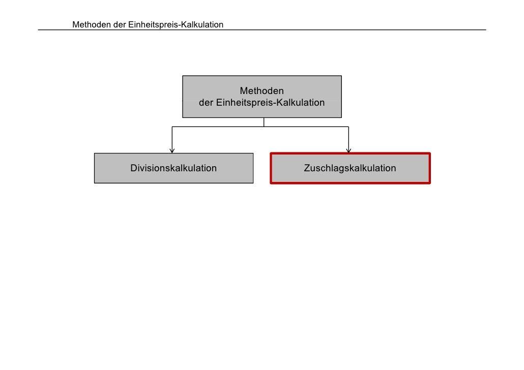 Methoden der Einheitspreis-Kalkulation                                        Methoden                               der E...