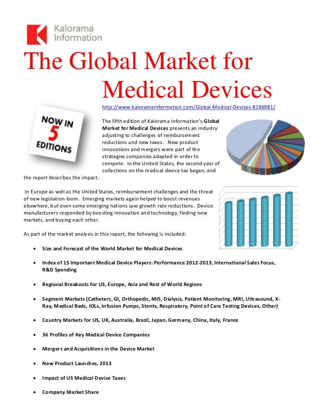 Healthcare, Pharmaceuticals and Medical devices Market Insights