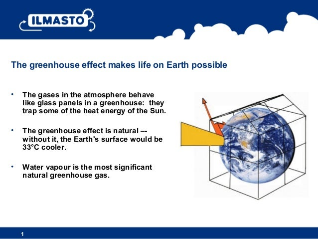 The greenhouse effect makes life on Earth possible•   The gases in the atmosphere behave    like glass panels in a greenho...