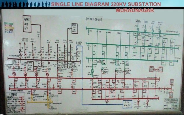 Free download 33kv substation single line diagram pdf for Substation design pdf